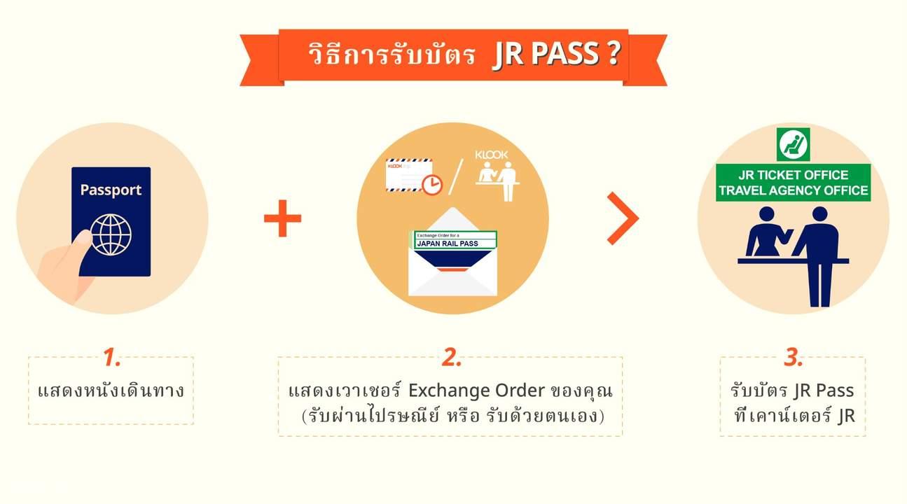 รถไฟ JR Pass
